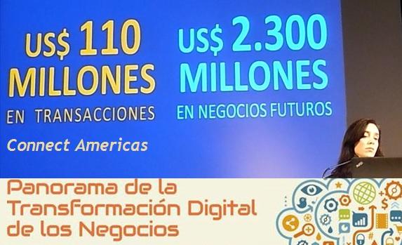 Connect Americas  InversorLatam