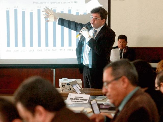Guatemala: Proyección presupuestaria 2017