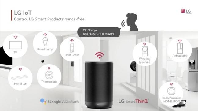 El LG ThinQ Speaker cuenta con una interfaz personalizada activada por voz que conecta a todos los electrodomésticos inteligentes del hogar.