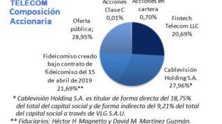 Telecom Comp Accionaria